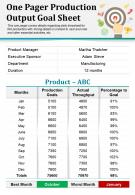 One Pager Production Output Goal Sheet Presentation Report Infographic PPT PDF Document