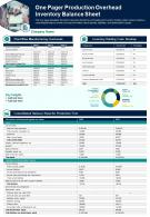 One Pager Production Overhead Inventory Balance Sheet Presentation Report PPT PDF Document
