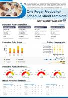 One Pager Production Schedule Sheet Template Presentation Report Infographic PPT PDF Document