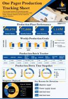 One Pager Production Tracking Sheet Presentation Report Infographic PPT PDF Document