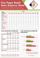 One Pager Retail Sales Expense Sheet Presentation Report Infographic PPT PDF Document