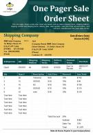 One Pager Sale Order Sheet Presentation Report Infographic PPT PDF Document