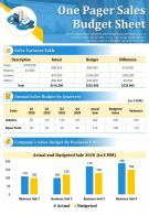 One Pager Sales Budget Sheet Presentation Report Infographic PPT PDF Document