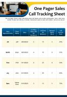 One Pager Sales Call Tracking Sheet Presentation Report Infographic PPT PDF Document