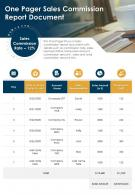 One Pager Sales Commission Report Document Presentation Report Infographic PPT PDF Document