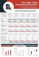 One Pager Sales Forecasting Document Presentation Report Infographic PPT PDF Document