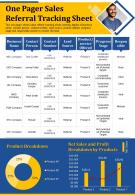 One Pager Sales Referral Tracking Sheet Presentation Report Infographic PPT PDF Document