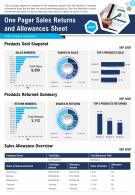 One Pager Sales Returns And Allowances Sheet Presentation Report Infographic PPT PDF Document
