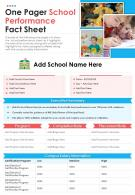 One Pager School Performance Fact Sheet Presentation Report Infographic PPT PDF Document