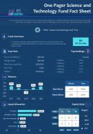 One Pager Science And Technology Fund Fact Sheet Presentation Report Infographic PPT PDF Document