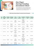 One Pager Startup Funding Investment Sheet Presentation Report Infographic PPT PDF Document