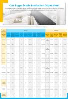 One Pager Textile Production Order Sheet Presentation Report PPT PDF Document
