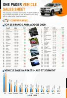 One Pager Vehicle Sales Sheet Presentation Report Infographic PPT PDF Document