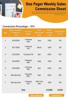 One Pager Weekly Sales Commission Sheet Presentation Report Infographic PPT PDF Document