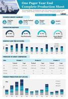One Pager Year End Complete Production Sheet Presentation Report Infographic PPT PDF Document