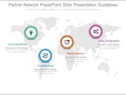 One Partner Network Powerpoint Slide Presentation Guidelines