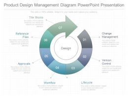 One Product Design Management Diagram Powerpoint Presentation