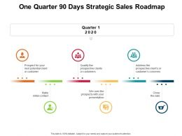 One Quarter 90 Days Strategic Sales Roadmap