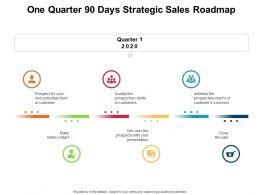 One Quarter 90 Days Strategic Sales Roadmap