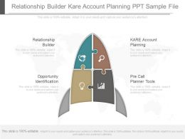 One Relationship Builder Kare Account Planning Ppt Sample File