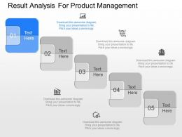 one Result Analysis For Product Management Powerpoint Template
