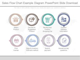 One Sales Flow Chart Example Diagram Powerpoint Slide Download