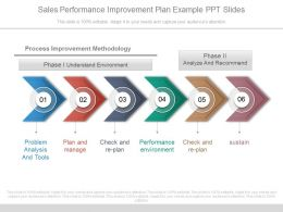 One Sales Performance Improvement Plan Example Ppt Slides