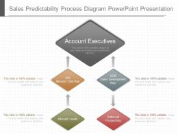 One Sales Predictability Process Diagram Powerpoint Presentation