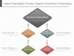 one_sales_predictability_process_diagram_powerpoint_presentation_Slide01