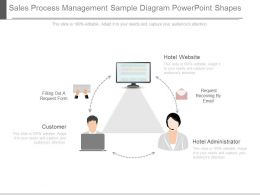 One Sales Process Management Sample Diagram Powerpoint Shapes