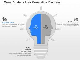 one Sales Strategy Idea Generation Diagram Powerpoint Template