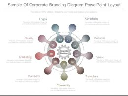 One Sample Of Corporate Branding Diagram Powerpoint Layout