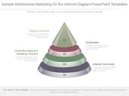 One Sample Relationship Marketing On The Internet Diagram Powerpoint Templates