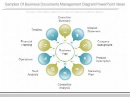 One Samples Of Business Documents Management Diagram Powerpoint Ideas
