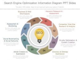 One Search Engine Optimization Information Diagram Ppt Slides