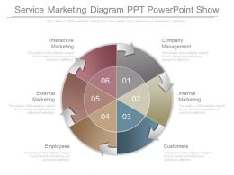 One Service Marketing Diagram Ppt Powerpoint Show