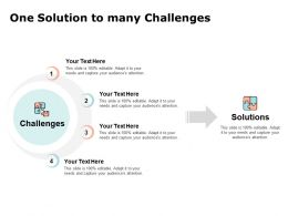 One Solution To Many Challenges Solutions Ppt Powerpoint Presentation Pictures Images