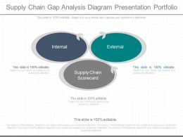 One Supply Chain Gap Analysis Diagram Presentation Portfolio