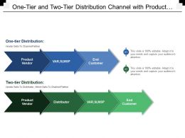 One Tier And Two Tier Distribution Channel With Product Vendor