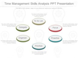 One Time Management Skills Analysis Ppt Presentation