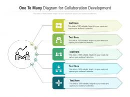 One To Many Diagram For Collaboration Development Infographic Template