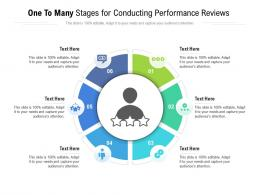 One To Many Stages For Conducting Performance Reviews Infographic Template