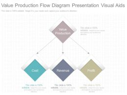 One Value Production Flow Diagram Presentation Visual Aids