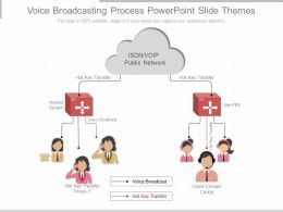 One Voice Broadcasting Process Powerpoint Slide Themes