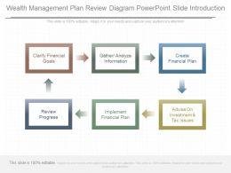 One Wealth Management Plan Review Diagram Powerpoint Slide Introduction