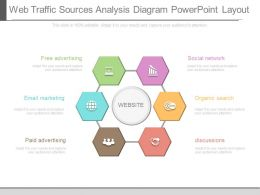 One Web Traffic Sources Analysis Diagram Powerpoint Layout