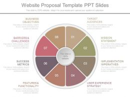 One Website Proposal Template Ppt Slides
