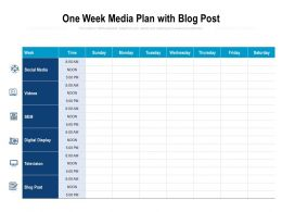 One Week Media Plan With Blog Post