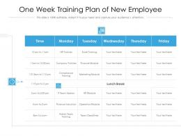 One Week Training Plan Of New Employee