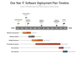 One Year IT Software Deployment Plan Timeline